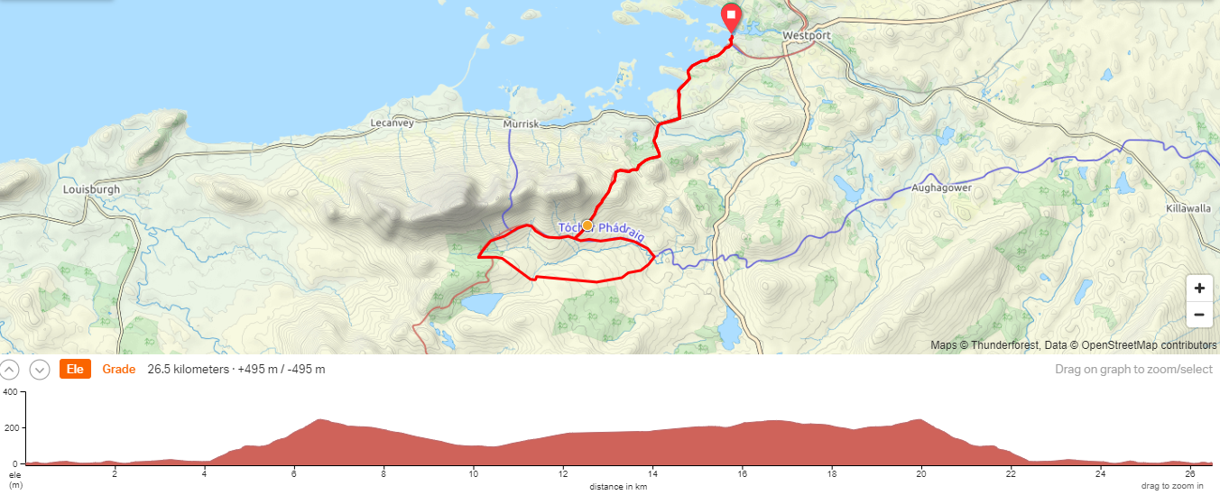 The Skelp blast route